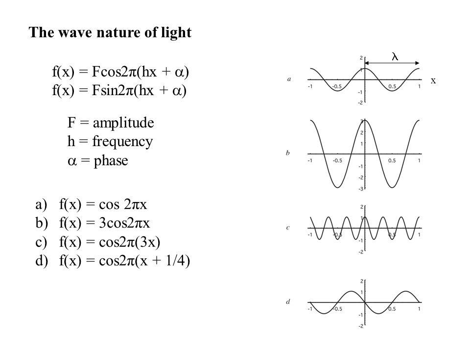The wave nature of light f(x) = Fcos2π(hx +  ) f(x) = Fsin2π(hx +  ) F = amplitude h = frequency  = phase a)f(x) = cos 2πx b)f(x) = 3cos2πx c)f(x) = cos2π(3x) d)f(x) = cos2π(x + 1/4) x