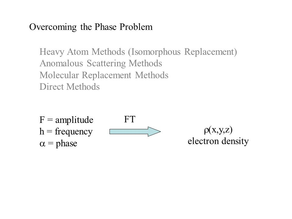 Overcoming the Phase Problem Heavy Atom Methods (Isomorphous Replacement) Anomalous Scattering Methods Molecular Replacement Methods Direct Methods F = amplitude h = frequency  = phase  (x,y,z) electron density FT
