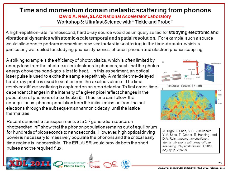 XDL2011 Science Case Summary for FLS 2012, March 5, 2012 23 Time and momentum domain inelastic scattering from phonons David A.