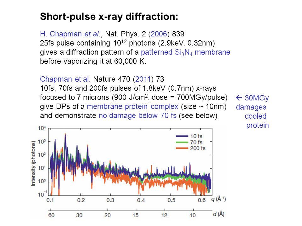 Short-pulse x-ray diffraction: H. Chapman et al., Nat.