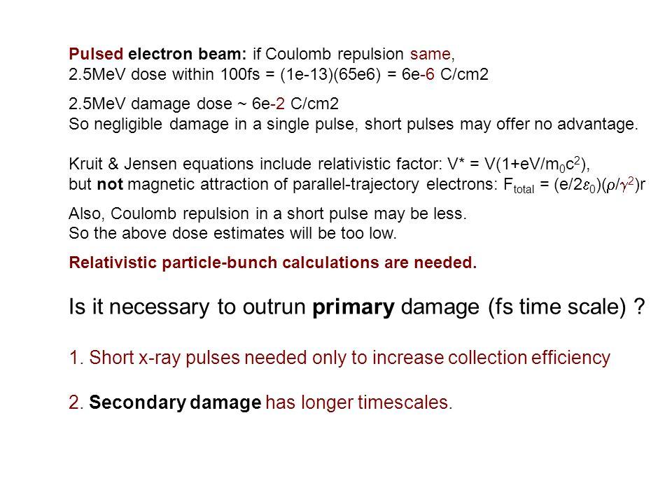 Pulsed electron beam: if Coulomb repulsion same, 2.5MeV dose within 100fs = (1e-13)(65e6) = 6e-6 C/cm2 2.5MeV damage dose ~ 6e-2 C/cm2 So negligible d