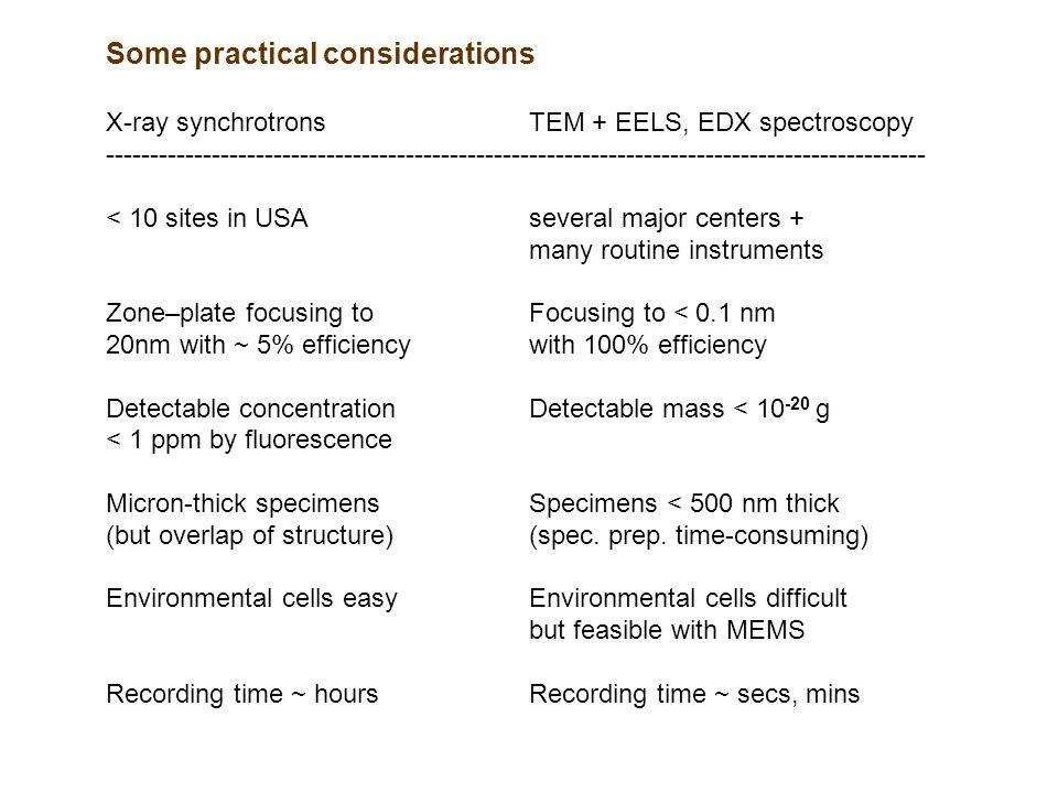 Some practical considerations X-ray synchrotronsTEM + EELS, EDX spectroscopy -------------------------------------------------------------------------