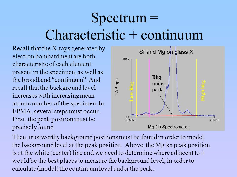 Spectrum = Characteristic + continuum Recall that the X-rays generated by electron bombardment are both characteristic of each element present in the