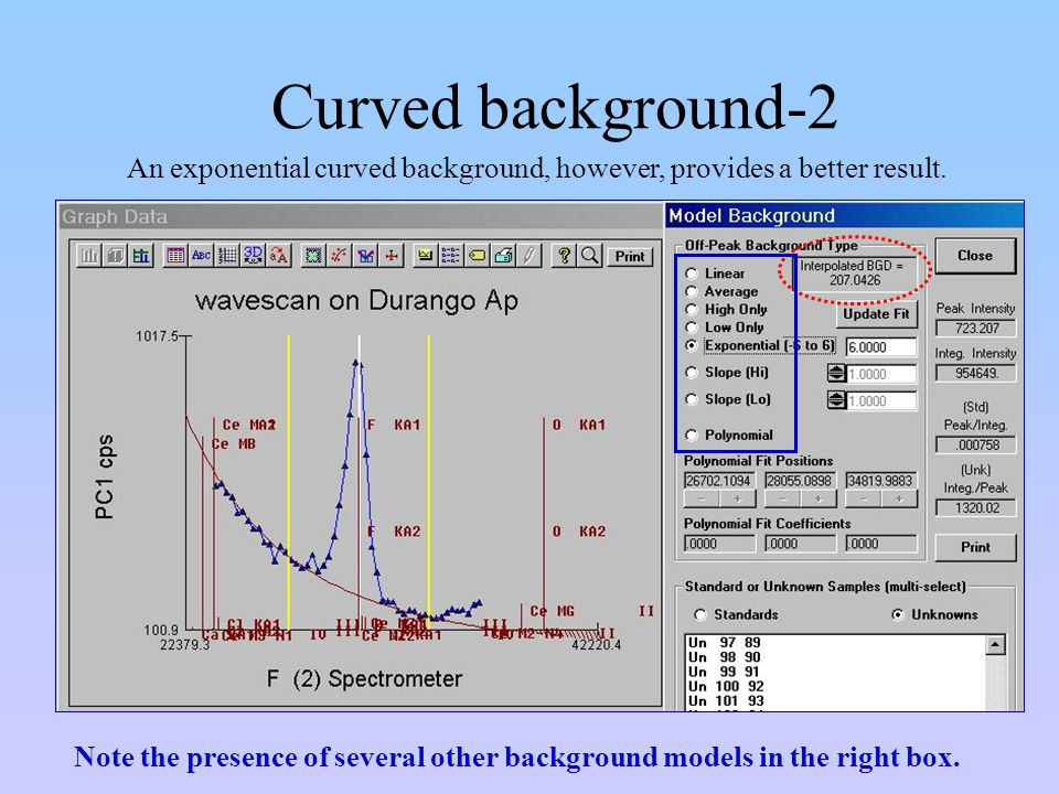 Curved background-2 An exponential curved background, however, provides a better result. Note the presence of several other background models in the r