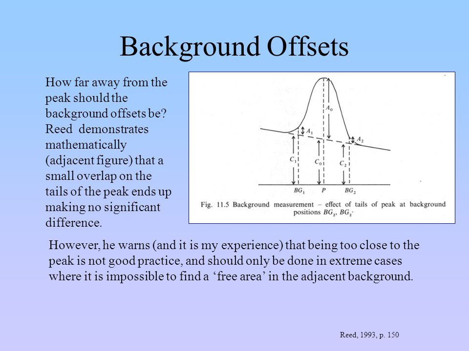 Background Offsets How far away from the peak should the background offsets be? Reed demonstrates mathematically (adjacent figure) that a small overla