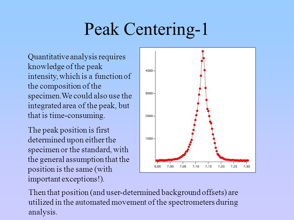 Peak Centering-1 Quantitative analysis requires knowledge of the peak intensity, which is a function of the composition of the specimen.We could also