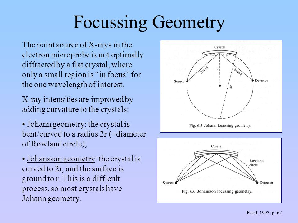 """Focussing Geometry The point source of X-rays in the electron microprobe is not optimally diffracted by a flat crystal, where only a small region is """""""