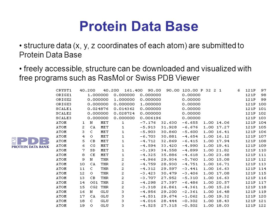 Protein Data Base structure data (x, y, z coordinates of each atom) are submitted to Protein Data Base freely accessible, structure can be downloaded