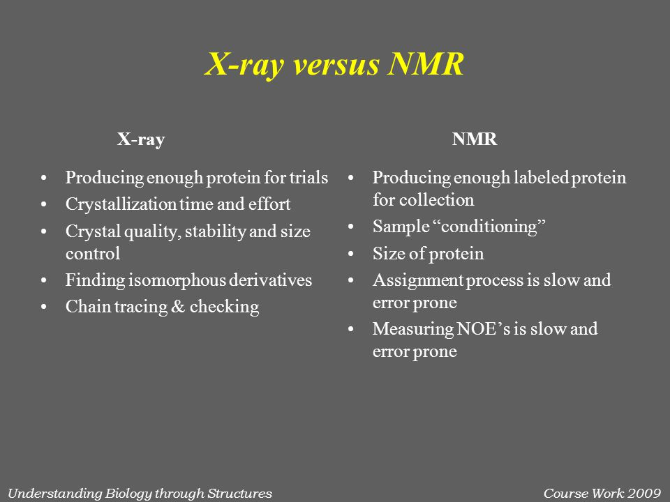 Understanding Biology through StructuresCourse Work 2009 X-ray versus NMR Producing enough protein for trials Crystallization time and effort Crystal
