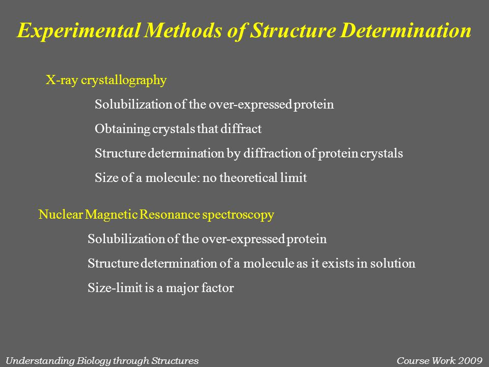 Understanding Biology through StructuresCourse Work 2009 Experimental Methods of Structure Determination X-ray crystallography Solubilization of the o