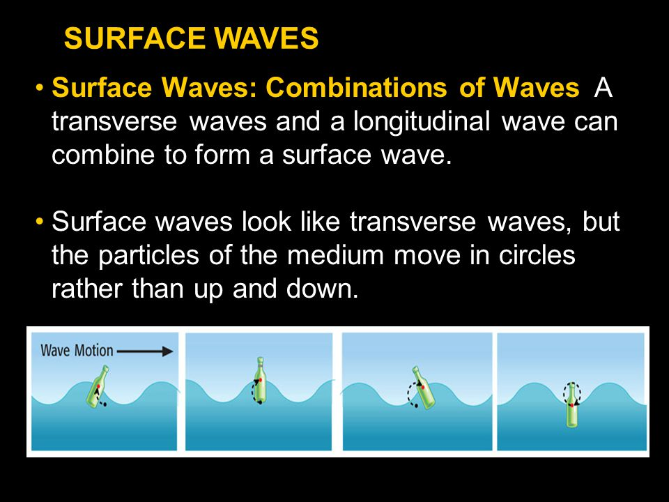 SURFACE WAVES Surface Waves: Combinations of Waves A transverse waves and a longitudinal wave can combine to form a surface wave. Surface waves look l