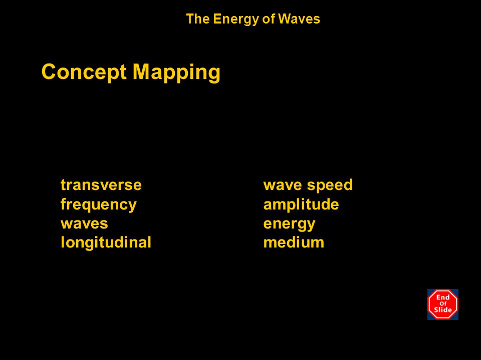The Energy of Waves Chapter 10 Concept Mapping, continued