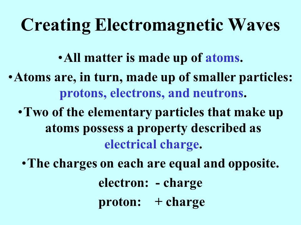 Creating Electromagnetic Waves All matter is made up of atoms.
