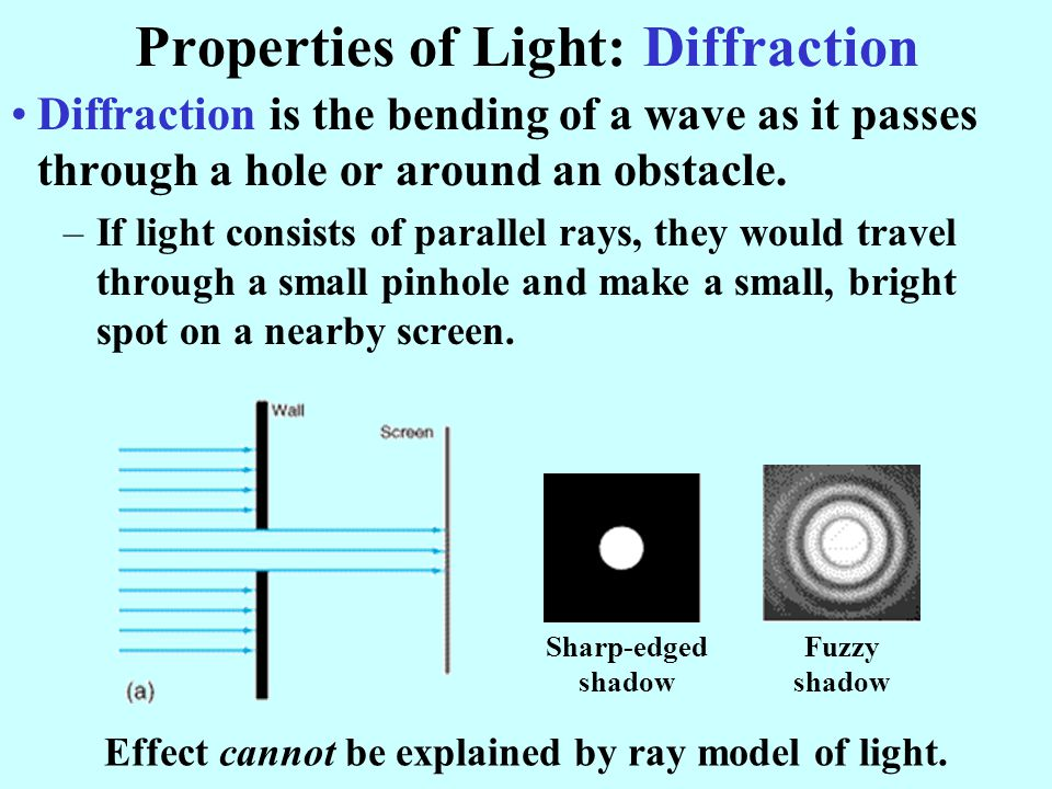 Properties of Light: Diffraction Diffraction is the bending of a wave as it passes through a hole or around an obstacle.