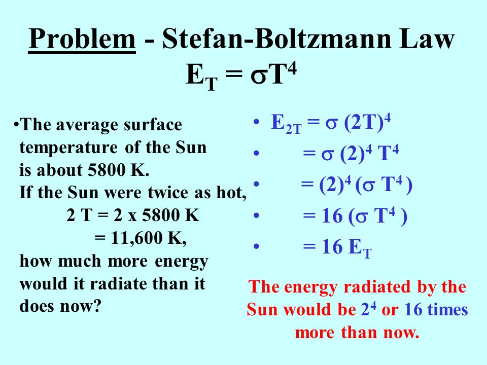 Problem - Stefan-Boltzmann Law E T =  T 4 The average surface temperature of the Sun is about 5800 K. If the Sun were twice as hot, 2 T = 2 x 5800 K