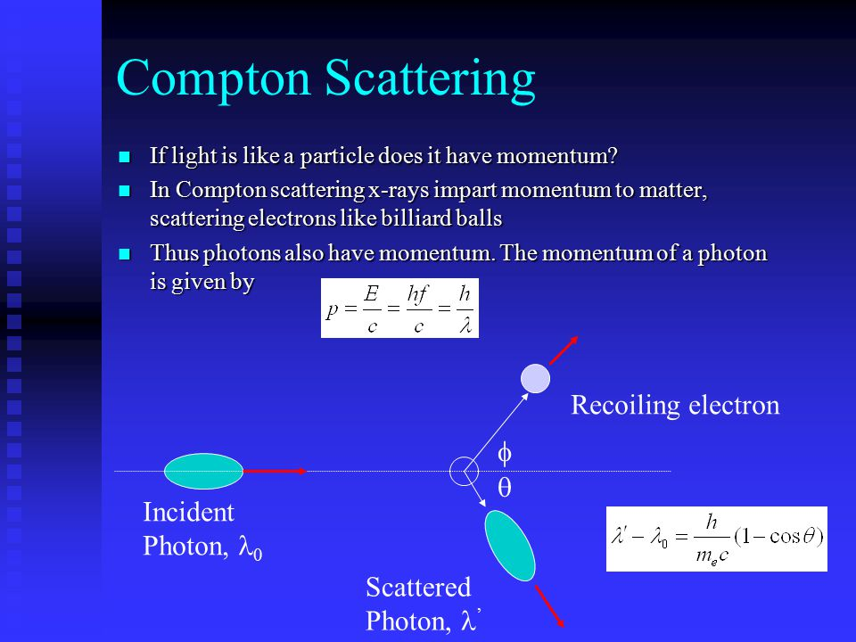 Compton Scattering If light is like a particle does it have momentum.