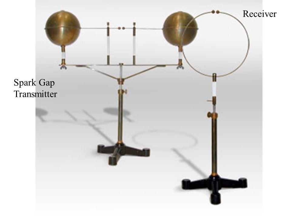 Receiver Spark Gap Transmitter