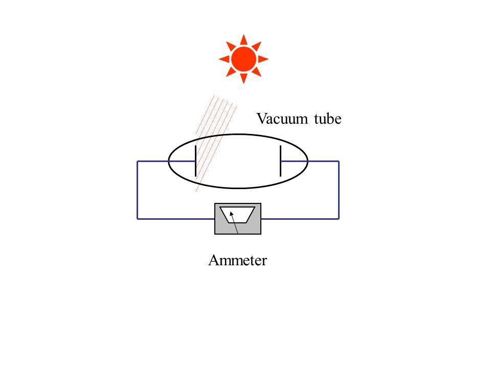 Ammeter Vacuum tube