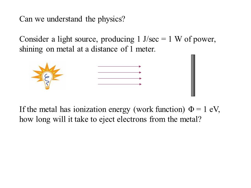 Can we understand the physics.