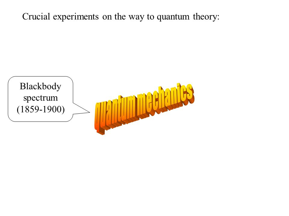 Crucial experiments on the way to quantum theory: Blackbody spectrum (1859-1900)