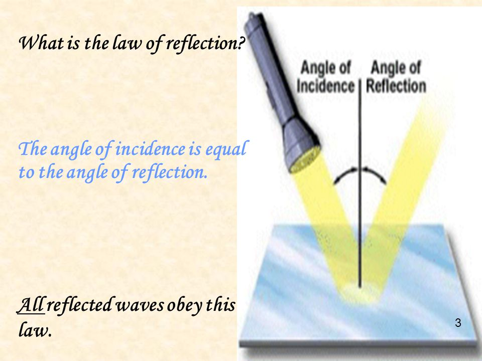 What is constructive interference?__________________ __________________________________________ __________________________________________ What is the amplitude of constructive interference?__________________________________________ 9