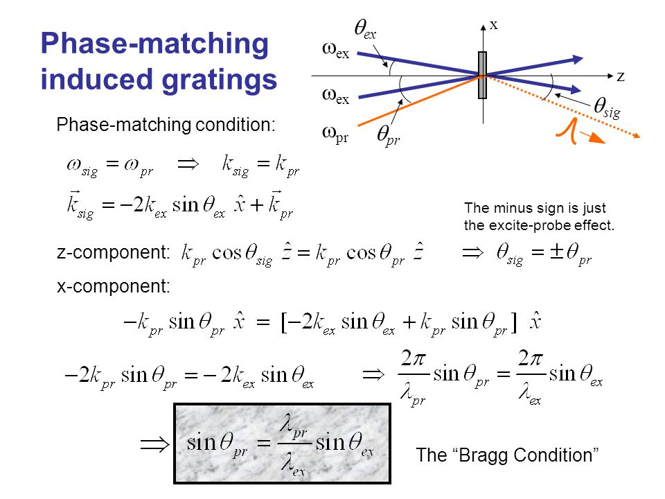 Phase-matching induced gratings Phase-matching condition: z-component: x-component:  ex  pr  ex z  pr  sig x The minus sign is just the excite-probe effect.