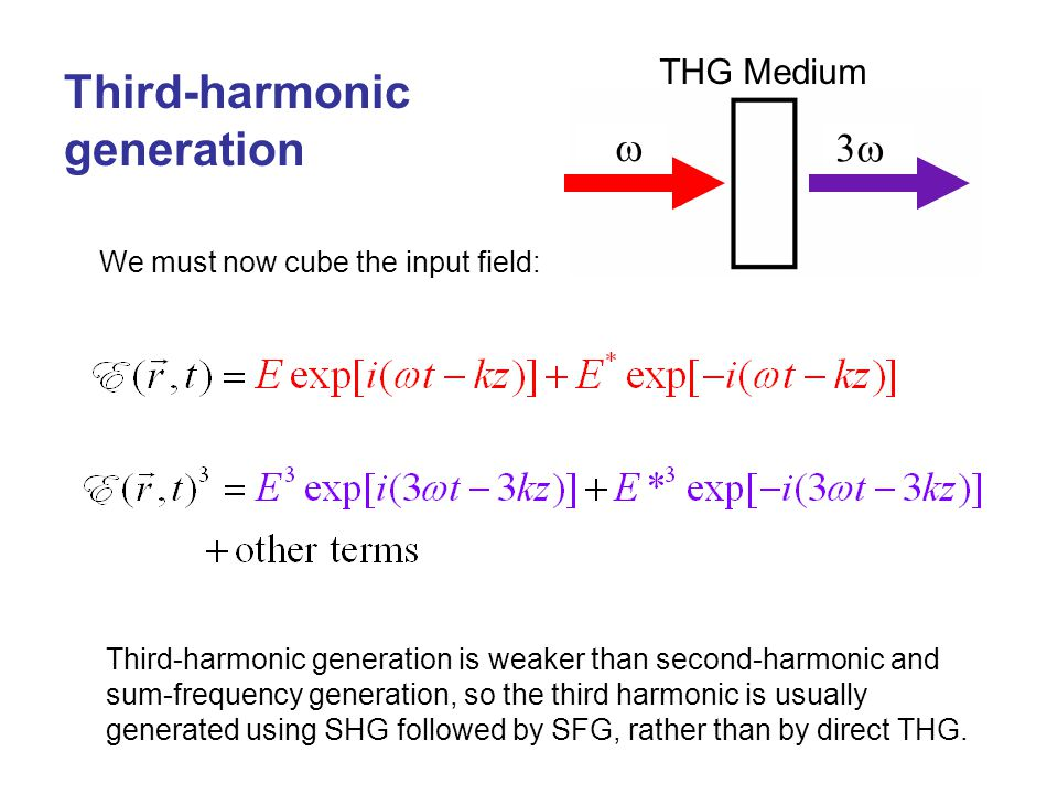 Third-harmonic generation 33  THG Medium We must now cube the input field: Third-harmonic generation is weaker than second-harmonic and sum-frequency generation, so the third harmonic is usually generated using SHG followed by SFG, rather than by direct THG.
