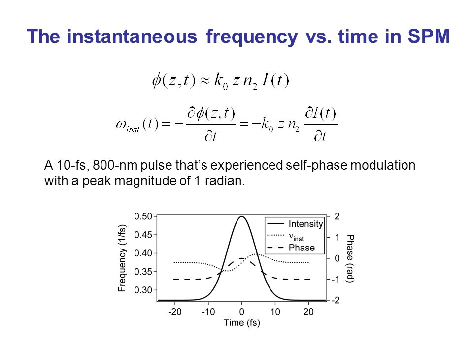 The instantaneous frequency vs. time in SPM A 10-fs, 800-nm pulse that's experienced self-phase modulation with a peak magnitude of 1 radian.