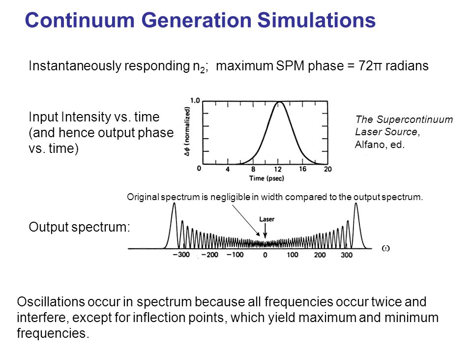 Continuum Generation Simulations Input Intensity vs. time (and hence output phase vs. time) Output spectrum: Instantaneously responding n 2 ; maximum