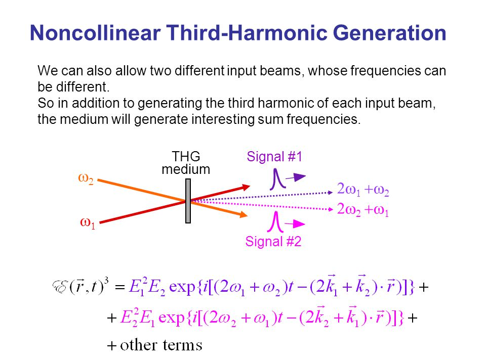 Noncollinear Third-Harmonic Generation We can also allow two different input beams, whose frequencies can be different. So in addition to generating t