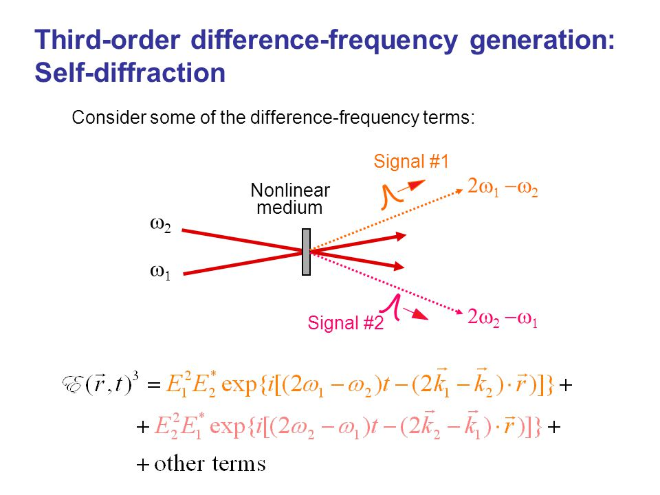 Nonlinear medium Signal #1 Signal #2           Third-order difference-frequency generation: Self-diffraction Consider some of th