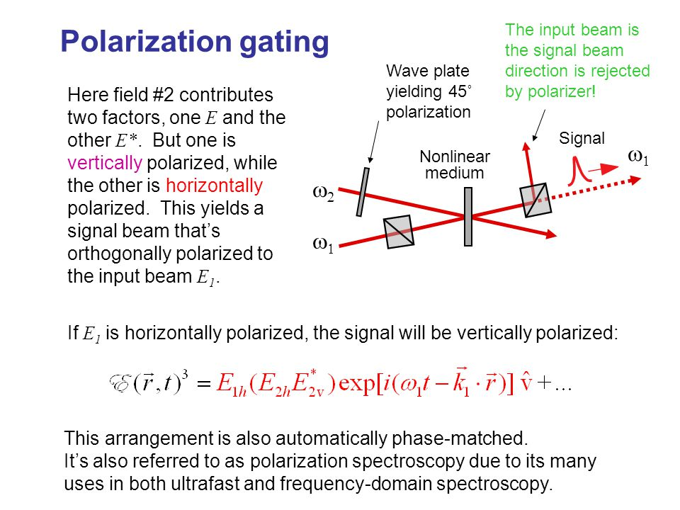 Nonlinear medium Wave plate yielding 45˚ polarization Signal    Polarization gating Here field #2 contributes two factors, one E and the other E*.