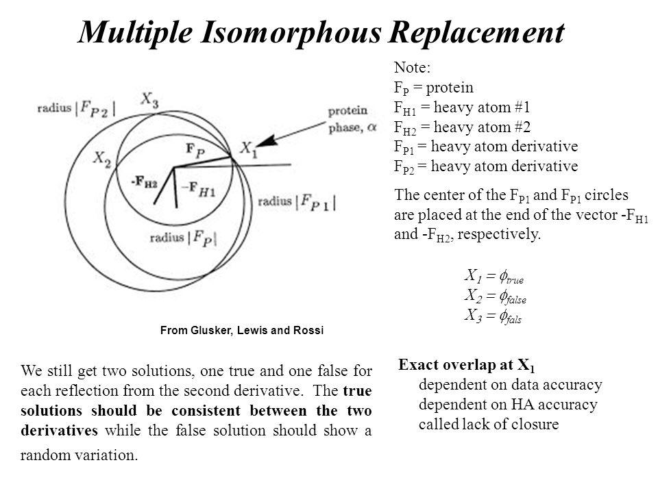 Multiple Isomorphous Replacement X   true X   false X   fals Exact overlap at X 1 dependent on data accuracy dependent on HA accuracy c