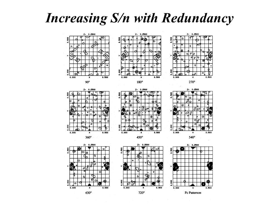 Increasing S/n with Redundancy