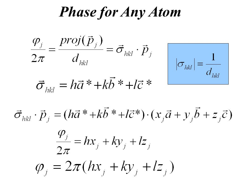 Phase for Any Atom