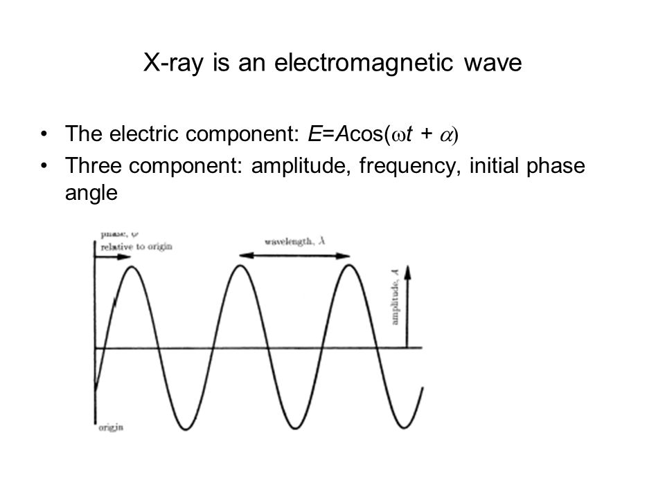 X-ray is an electromagnetic wave The electric component: E=Acos(  t +  Three component: amplitude, frequency, initial phase angle