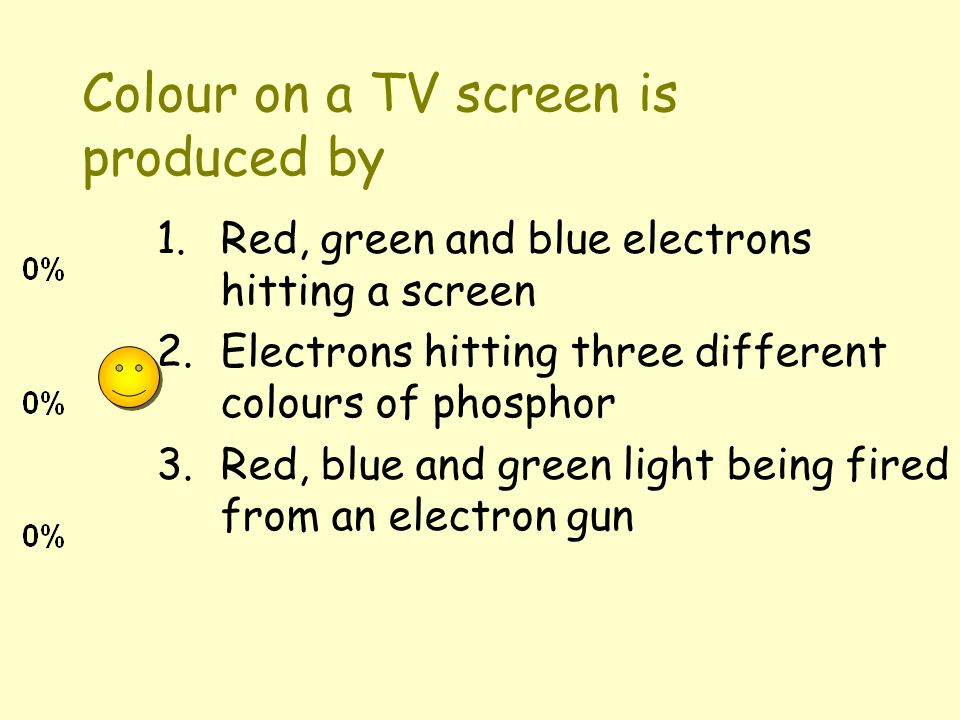 Colour on a TV screen is produced by 1.Red, green and blue electrons hitting a screen 2.Electrons hitting three different colours of phosphor 3.Red, blue and green light being fired from an electron gun