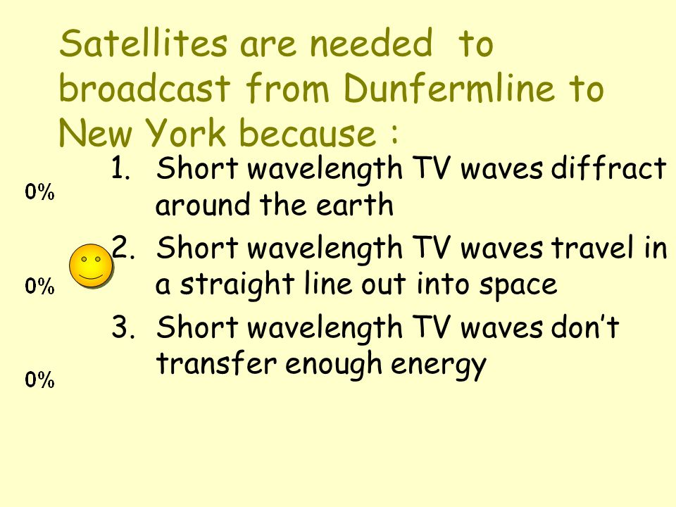 Satellites are needed to broadcast from Dunfermline to New York because : 1.Short wavelength TV waves diffract around the earth 2.Short wavelength TV waves travel in a straight line out into space 3.Short wavelength TV waves don't transfer enough energy