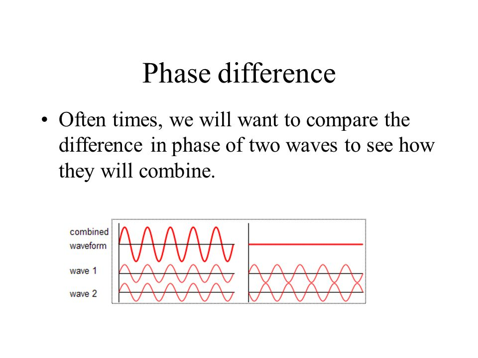 Phase difference Often times, we will want to compare the difference in phase of two waves to see how they will combine.