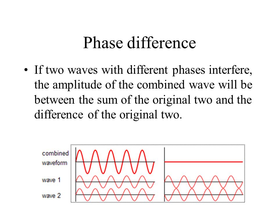 Phase difference If two waves with different phases interfere, the amplitude of the combined wave will be between the sum of the original two and the difference of the original two.