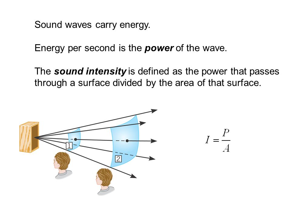 Sound waves carry energy. Energy per second is the power of the wave.