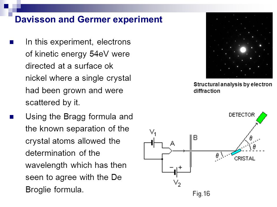 Davisson and Germer experiment In this experiment, electrons of kinetic energy 54eV were directed at a surface ok nickel where a single crystal had be