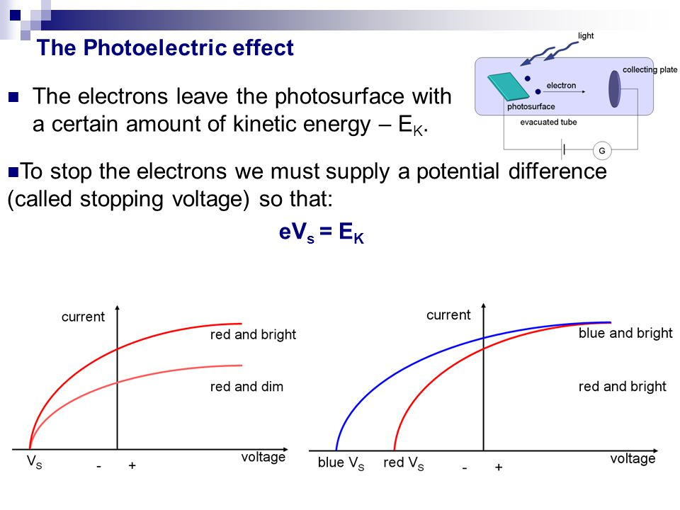 The Photoelectric effect The electrons leave the photosurface with a certain amount of kinetic energy – E K. To stop the electrons we must supply a po