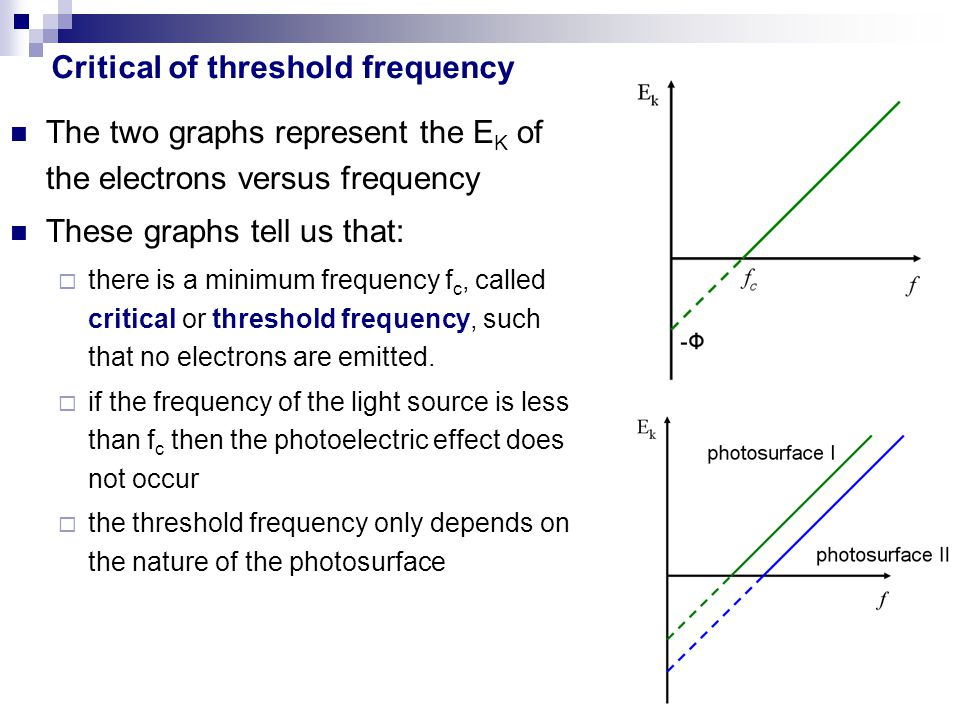 Critical of threshold frequency The two graphs represent the E K of the electrons versus frequency These graphs tell us that:  there is a minimum fre