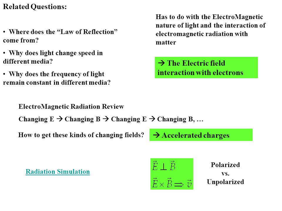 ConcepTest #46: A positive charge is undergoing simple harmonic motion in the horizontal direction in the plane of the page.