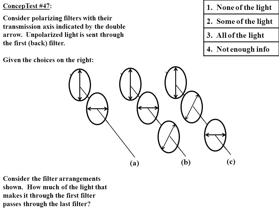 Polarizing by Absorption & Polarizing Filters Unpolarized light (intensity I ) passes through a single filter: Two filters oriented with transmission axes  =  1 –  2 ; fraction of light that passes through first filter which makes it through second filter: More than two filters.