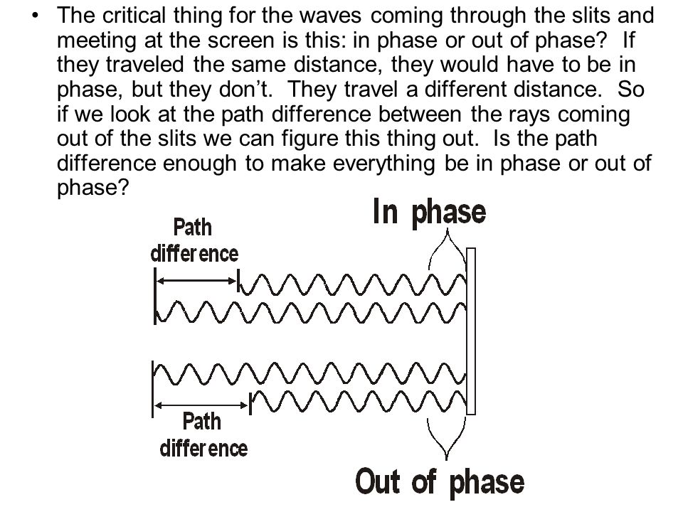 The critical thing for the waves coming through the slits and meeting at the screen is this: in phase or out of phase.