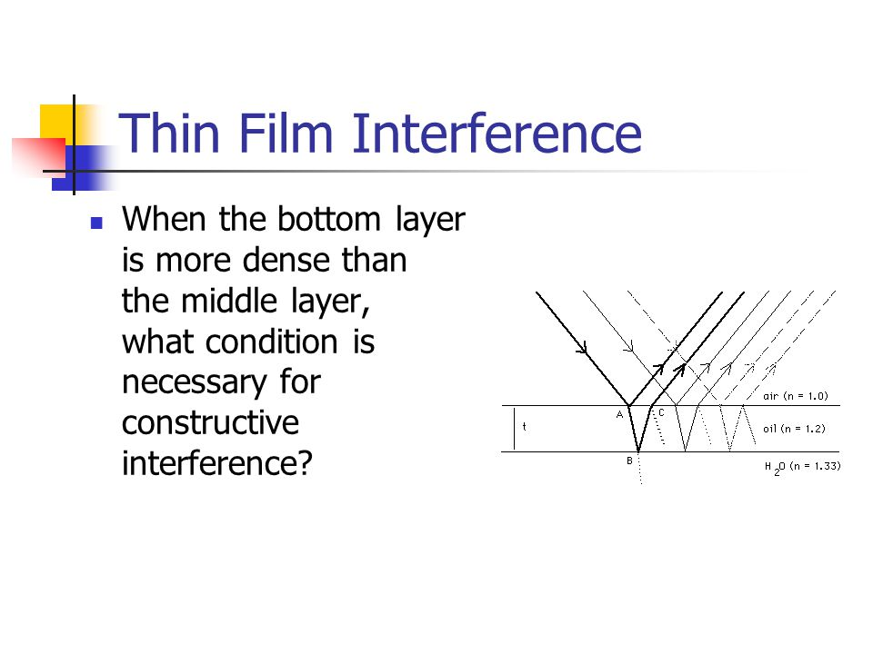 Thin Film Interference When the bottom layer is more dense than the middle layer, what condition is necessary for constructive interference