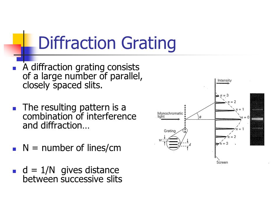 Diffraction Grating A diffraction grating consists of a large number of parallel, closely spaced slits.
