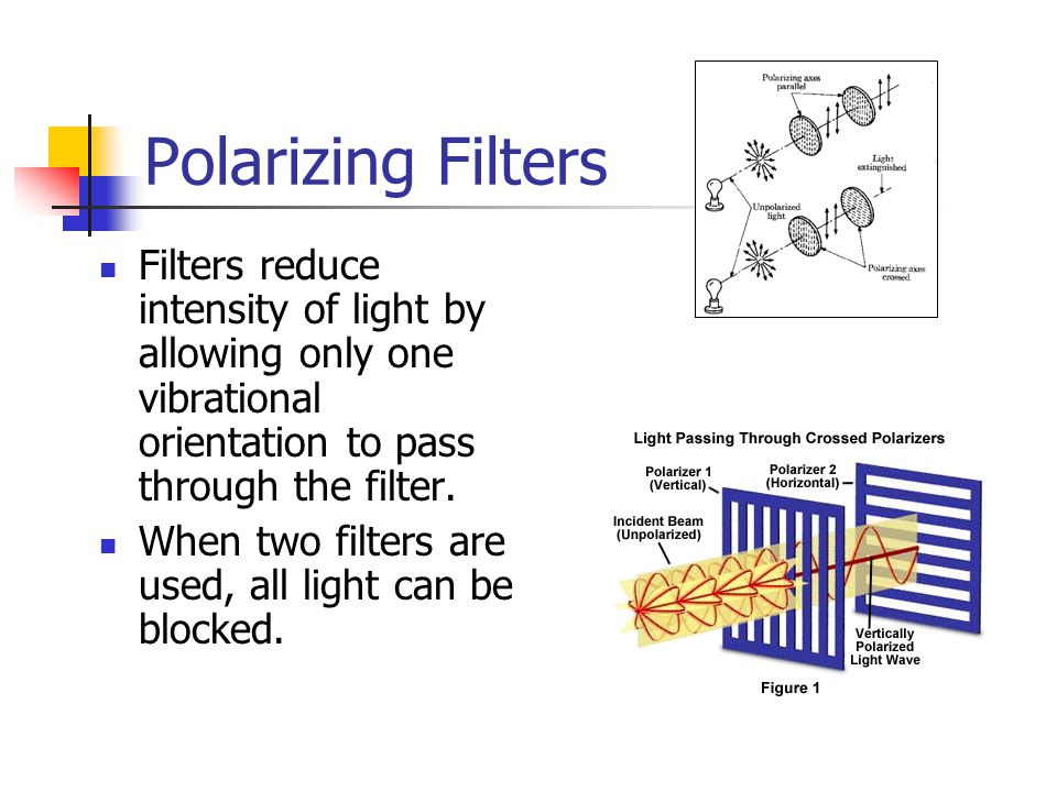 Polarizing Filters Filters reduce intensity of light by allowing only one vibrational orientation to pass through the filter.